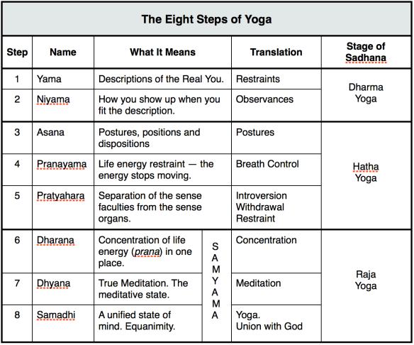8 Steps of Yoga - Screen Shot - no shadow