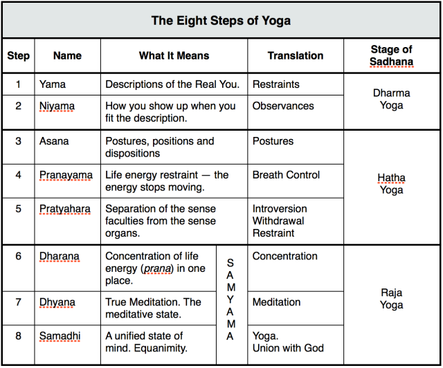 8 Steps of Yoga - Screen Shot - no shadow