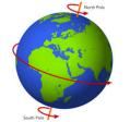 Earth turning