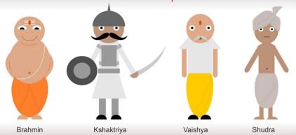 Four Castes